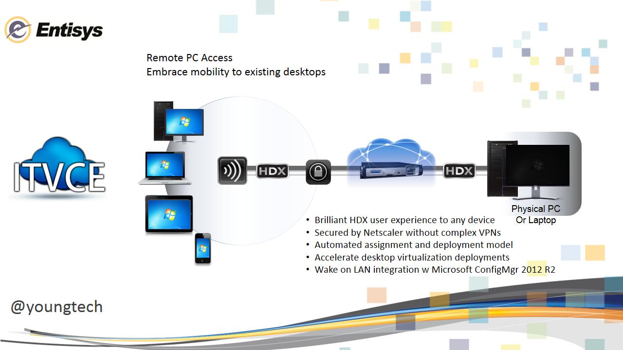 Citrix XenDesktop 7 5 Remote PC Access, HDX 3D Pro, and