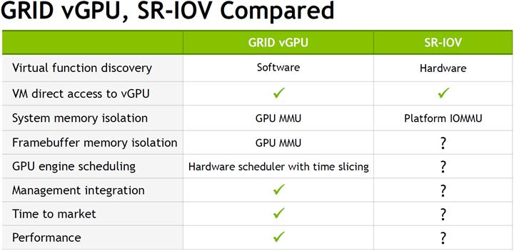 NVIDIA GRID Days 2016 Recap, Key Takeaways, Technical Deep