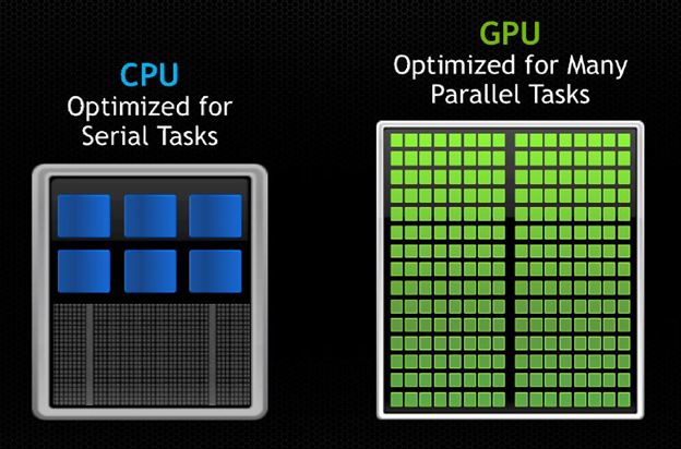 Dust Free! NVIDIA GRID and a GPU Deep Dive: Guest Blog Post by